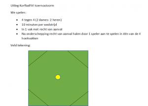 Uitleg Korfbalfit toernooivorm